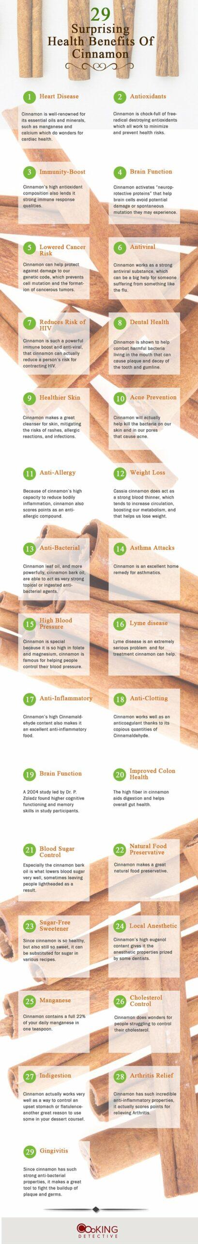 infographic-29-benefit